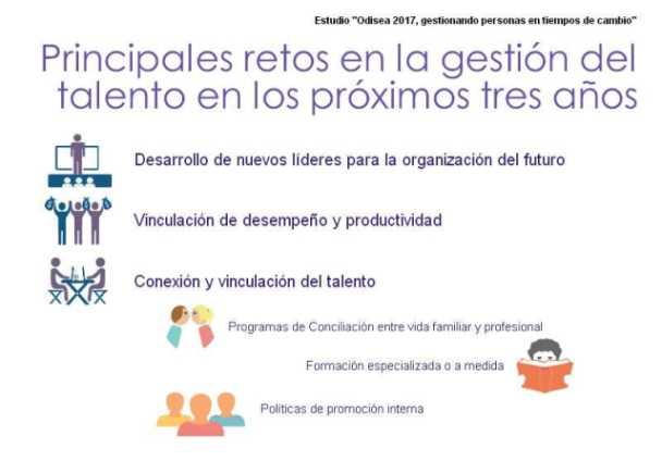 Principales retos en la gestión del talento en los próximos tres años noticiaAMP