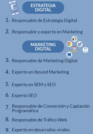 Lista de profesionales del marketing noticiaAMP