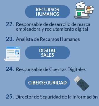Lista de profesionales de recursos humanos noticiaAMP