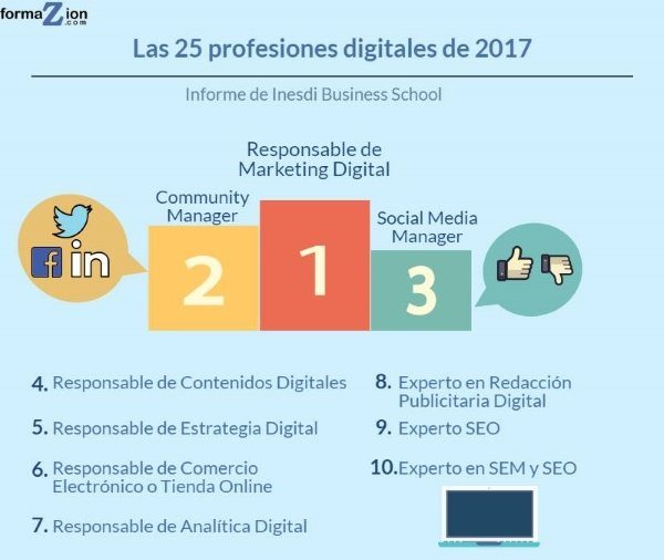 Las 25 profesiones digitales de 2017 noticiaAMP