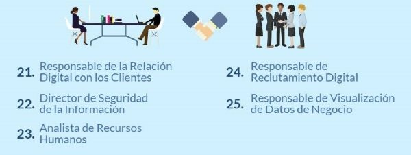 Las 25 profesiones digitales de 2017noticiaAMP